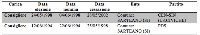 Schermata 2013-01-27 a 13.49.34