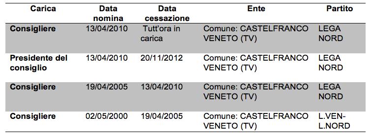 Schermata 2013-01-29 a 13.27.41
