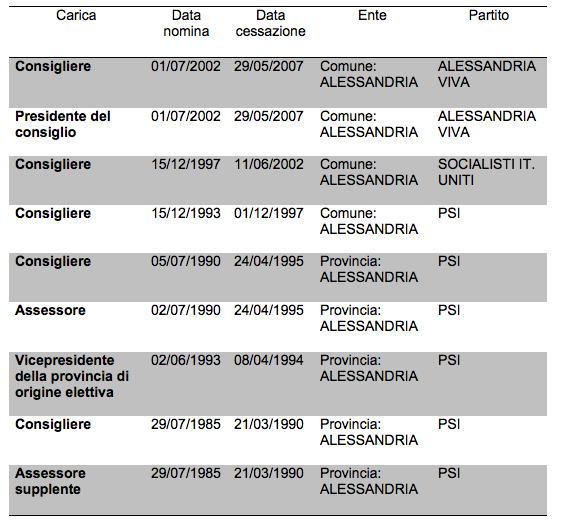 Schermata 2013-02-01 a 00.32.24