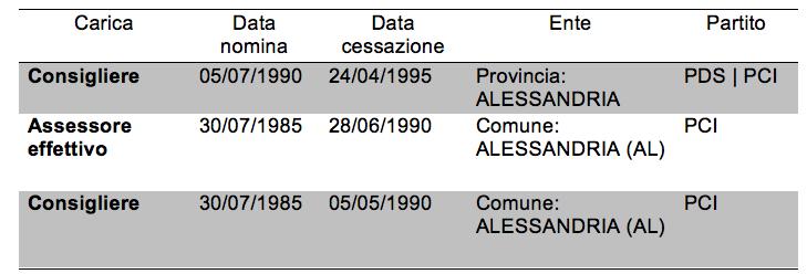 Schermata 2013-02-01 a 00.32.44