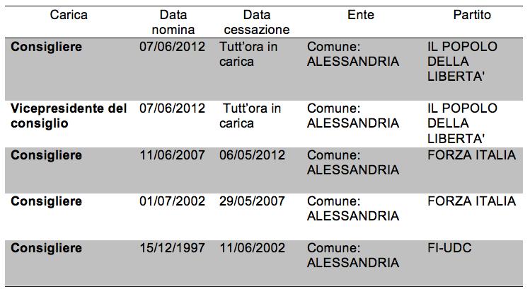 Schermata 2013-02-01 a 09.41.15