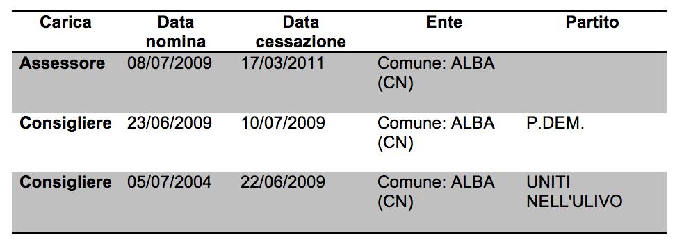 Schermata 2013-02-01 a 09.55.13