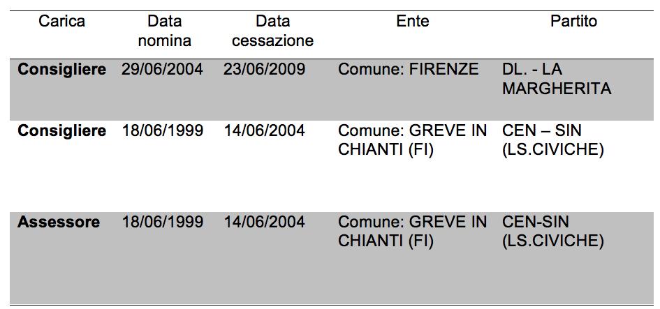 Schermata 2013-02-01 a 10.02.30