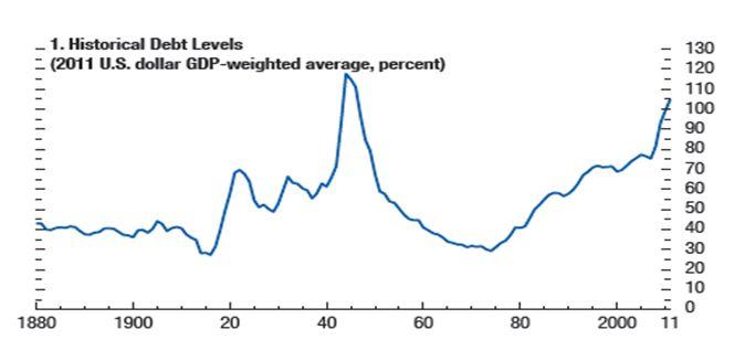 daveri deflazione