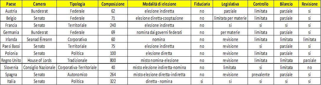 cucchini_senato