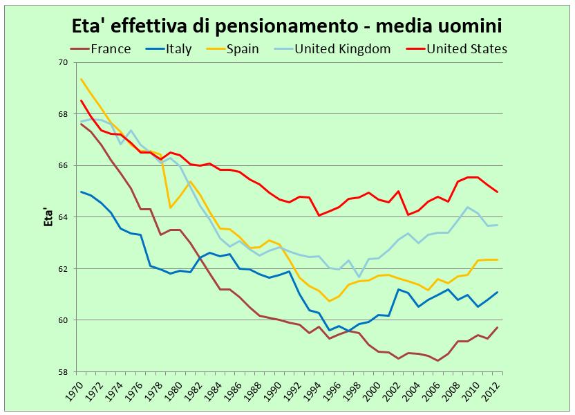 Grafico Galasso_Voce