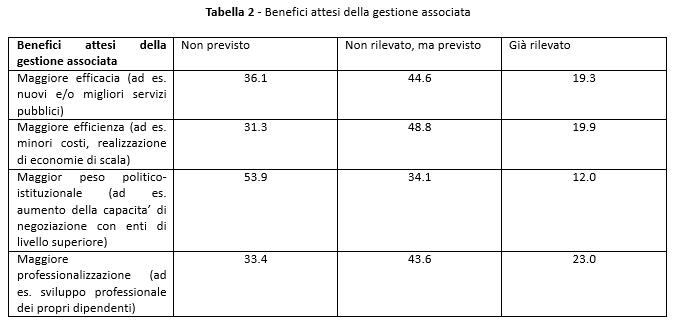 Giacomini2