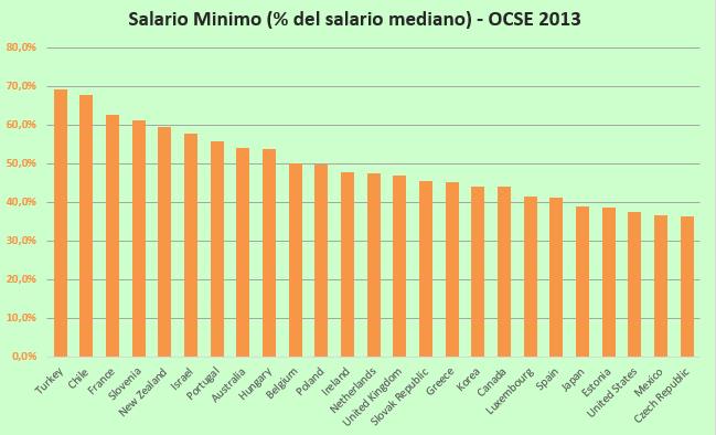 salariominimo2.3