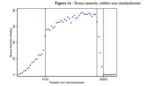 figura 1 guiso