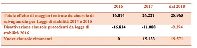 Schermata 2015-10-27 alle 10.57.23