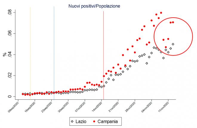 grafico figura 1